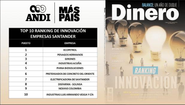 LAVCO en el TOP 10 de innovación de Santander